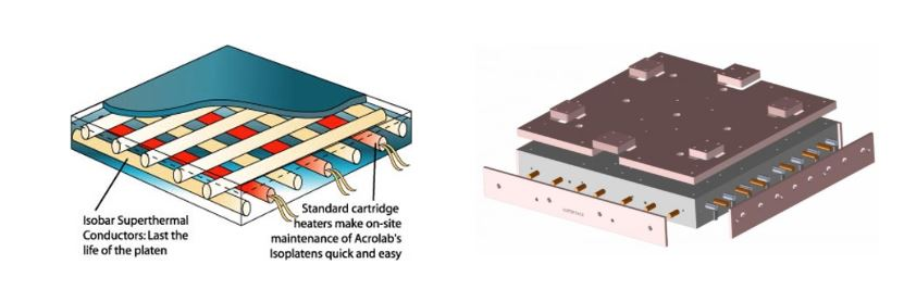 Heat Pipe - Fig 2